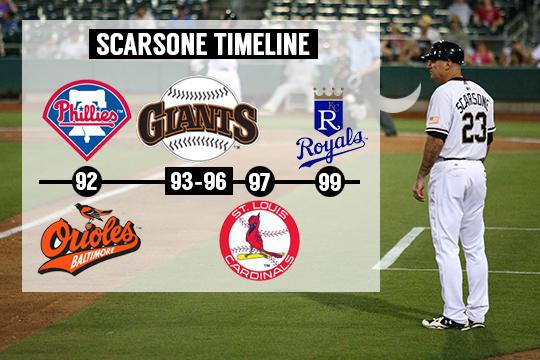 141219---Steve-Scarsone-Nashville-Sounds-blog-Major-League-Timeline